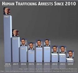 trafficking-1530134101.jpg