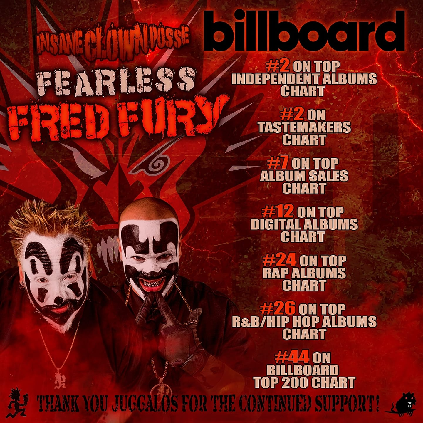 psychopathic records release fearless fred fury billboard numbers faygoluvers. Black Bedroom Furniture Sets. Home Design Ideas